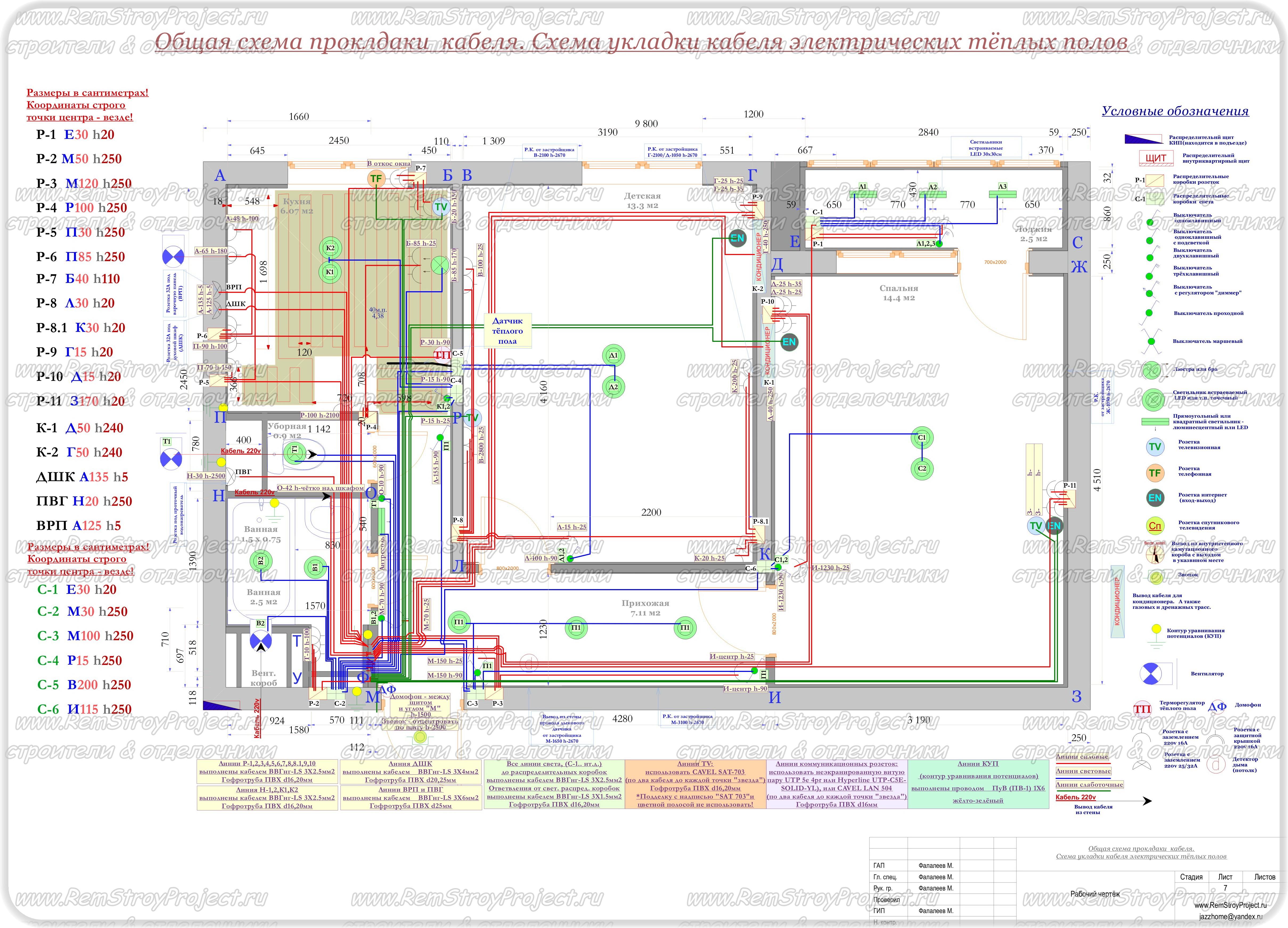 схема электрическая квартиры